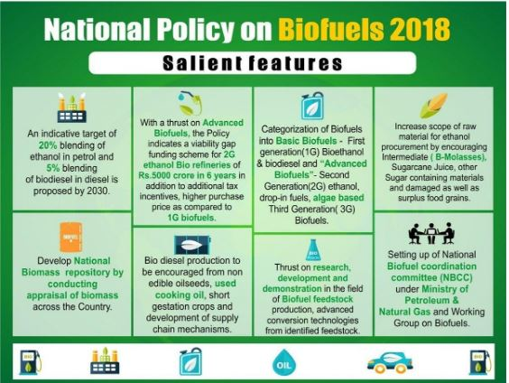 Biofuels from microbes